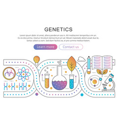 Panoramic template poster of genetic engineering vector