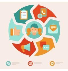 Flat customer service concept vector