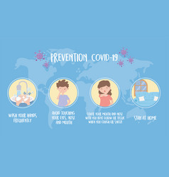 covid 19 pandemic prevention infographic vector image