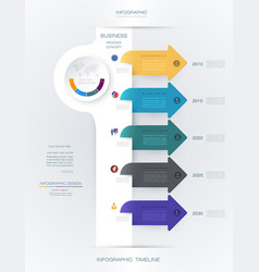 Infographics timeline design 5-15-17-9 vector