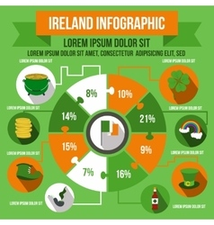 Ireland infographic flat style vector image