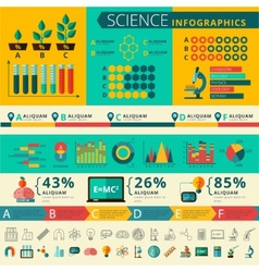 Science infographic report presentation poster vector
