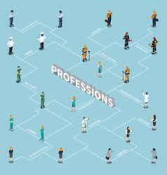 Human professions isometric flowchart vector