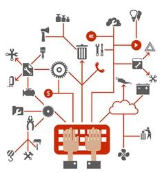 Tool a network vector