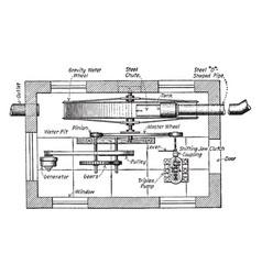 Electric plant vintage vector