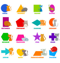 Geometric shapes with cats characters set vector