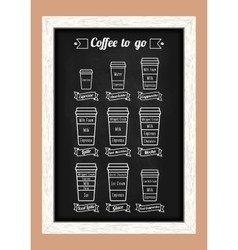Coffee to go Coffe types and recipe White line vector image