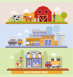 production stages and vector image