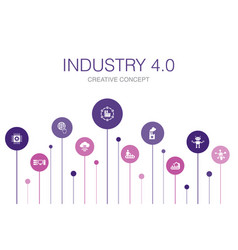 Industry 40 infographic 10 steps template vector