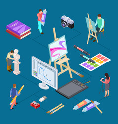 isometric graphic design art concept vector image
