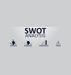 Swot analysis banner concept strengths weaknesses vector