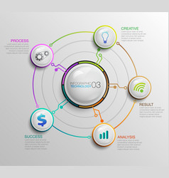 Infographic bussiness technology 03 vector