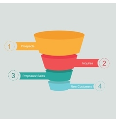 sales funnel cone process marketing customer vector image vector image