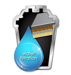 blue drop water and filter vector image