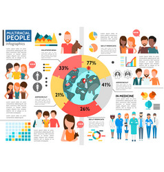 Flat multiracial people infographic template vector