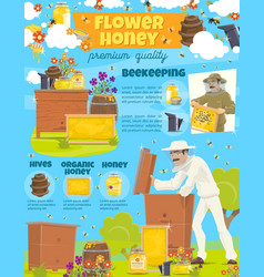 beekeeping honey beehive and beekeeper poster vector image