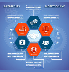 Infographics Modern Business scheme with Icons and vector