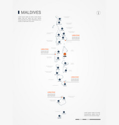 Maldives infographic map vector
