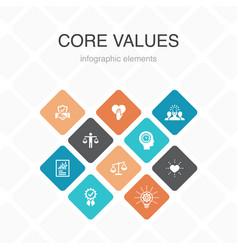 Core values infographic 10 option color design vector