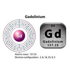 Symbol and electron diagram for Gadolinium vector