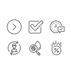 Checkbox water analysis and select alarm icons vector
