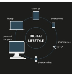 digital devices in our life vector image
