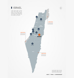 Israel infographic map vector