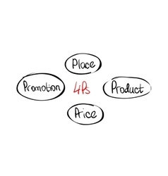 Hand-drawn marketing mix diagram vector image