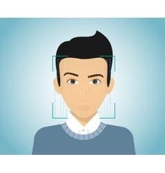 Face identification vector