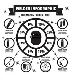 Welder infographic concept simple style vector