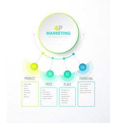 4p strategy business concept marketing vector