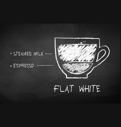 chalk black and white sketch of flat white coffee vector image
