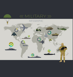 military infographic flat concept vector image