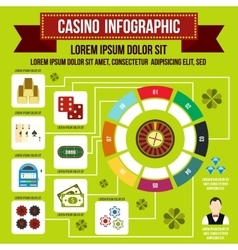 Casino infographic flat style vector image vector image