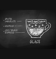 chalk drawn sketch of glace coffee recipe vector image
