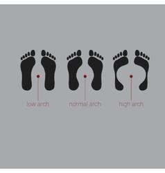 Version footprint symbols Combinations vector