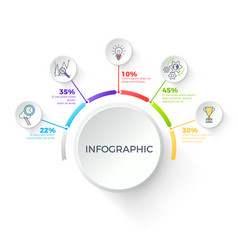 infographic white button with percentages around vector image