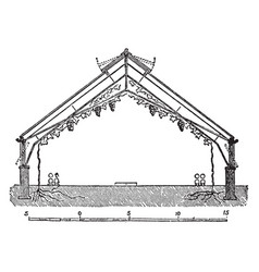 Span roofed vinery vintage vector