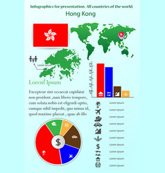 Hong kong infographics for presentation all vector