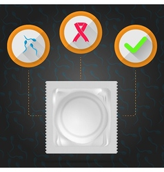 flat of condom vector image