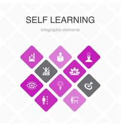Self learning infographic 10 option color design vector
