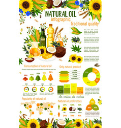 Vegetable oil food ingredients infographics vector
