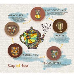 Web site design Decorative cup of coffee vector image