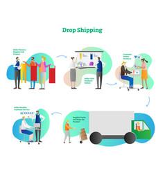 Drop shopping online e-commerce business 5 steps vector