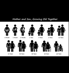 Mother and son life growing old together process vector
