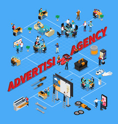 Advertising agency isometric flowchart vector