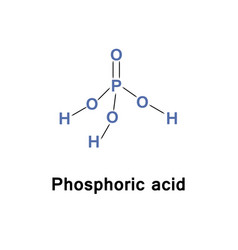 phosphoric acid h3po4 vector image