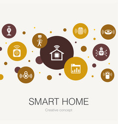 Smart home trendy circle template with simple vector