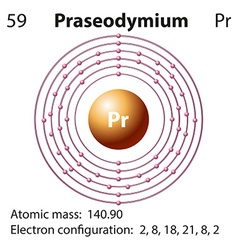 Symbol and electron diagram for Praseodymium vector image