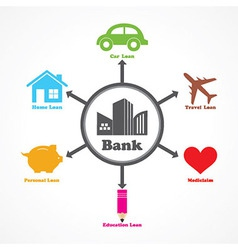 Different type of loans given by a bank diagram vector
